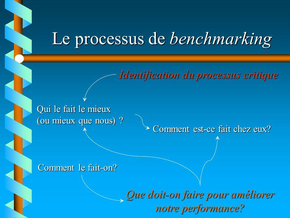 Le processus de benchmarking