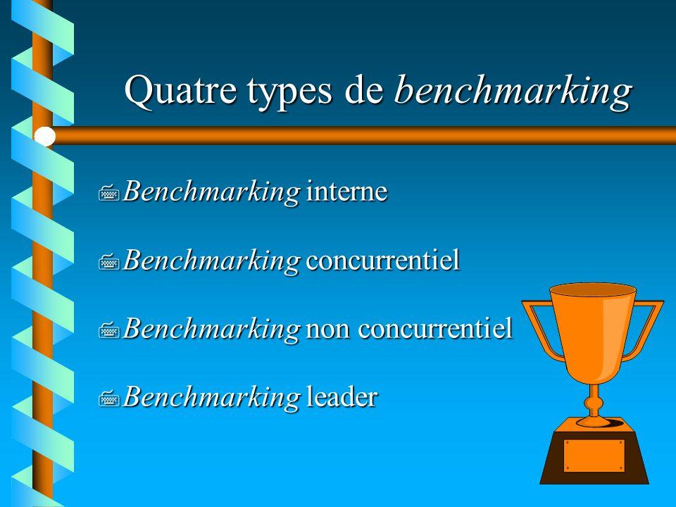 Quatre types de benchmarking