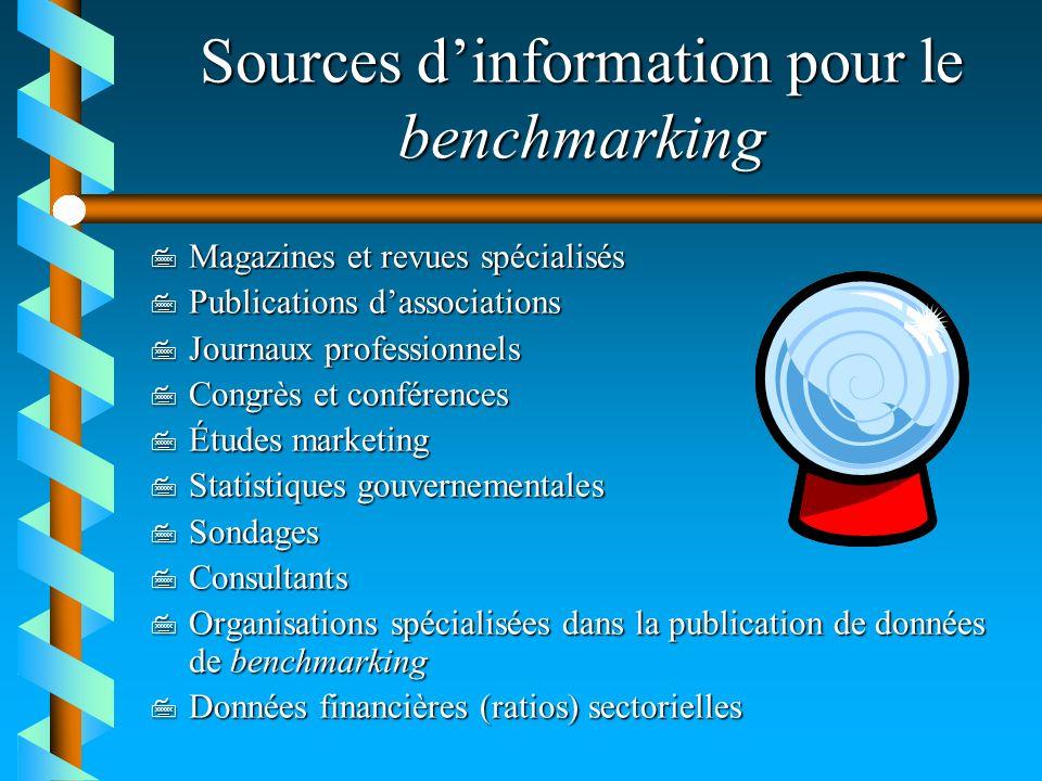Sources d'information pour le benchmarking