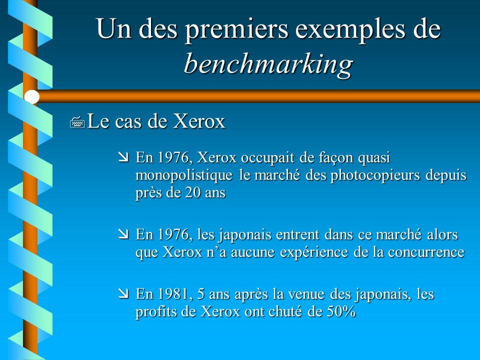 Un des premiers exemples de benchmarking