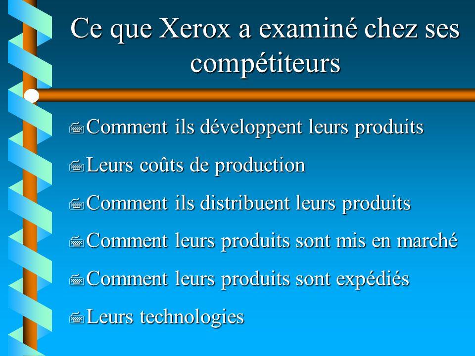Ce que Xerox a examiné chez ses compétiteurs