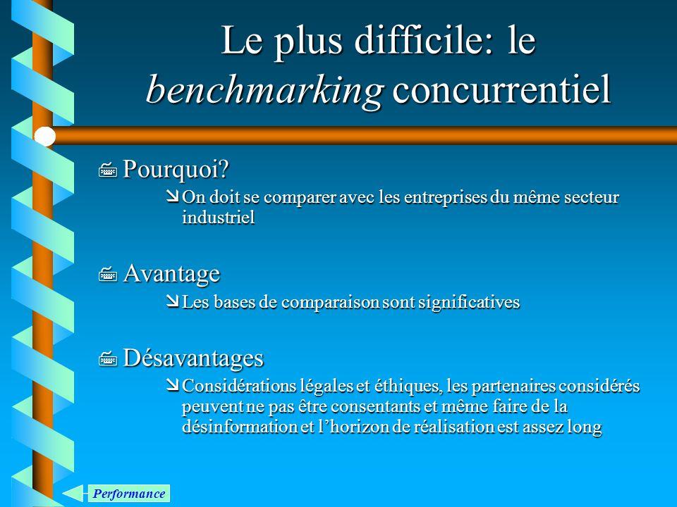 Le plus difficile: le benchmarking concurrentiel