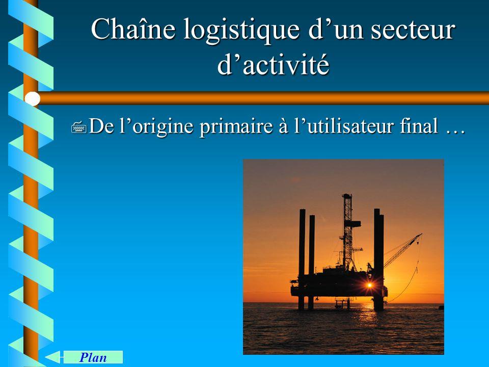 Chaîne logistique d'un secteur d'activité