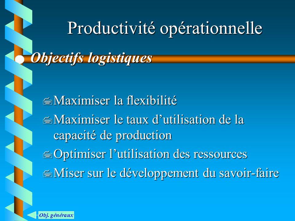 Productivité opérationnelle