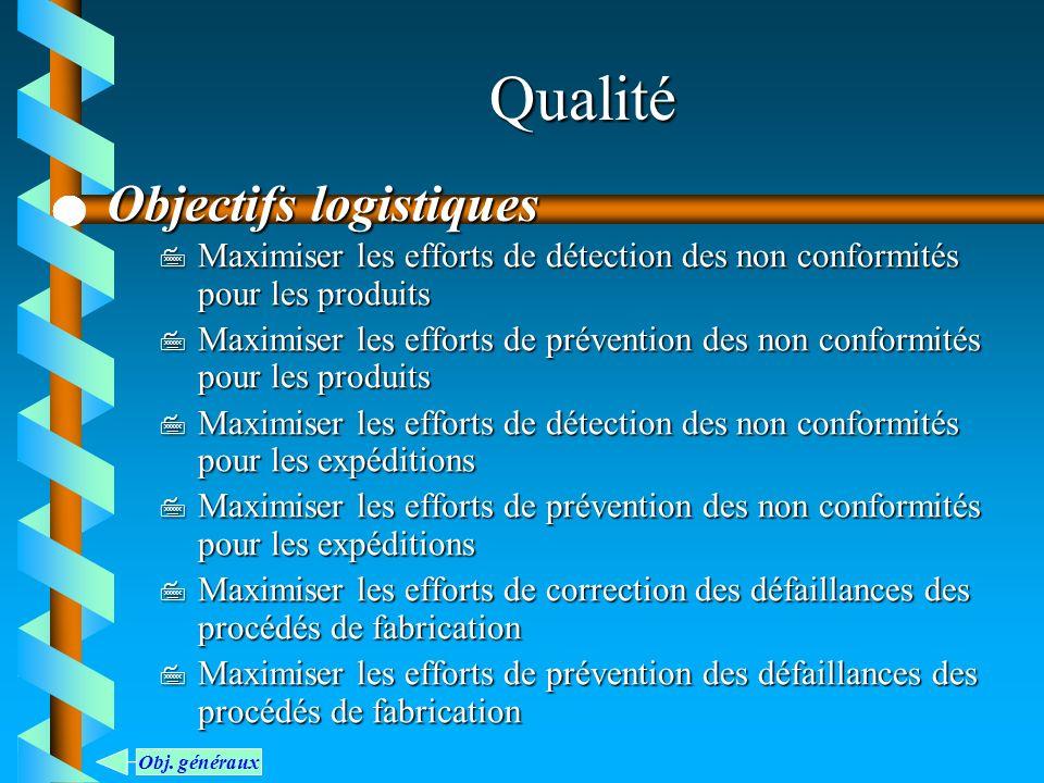 Qualité Objectifs logistiques