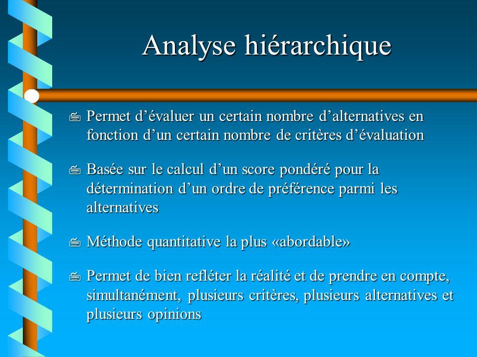 Analyse hiérarchique Permet d'évaluer un certain nombre d'alternatives en fonction d'un certain nombre de critères d'évaluation.