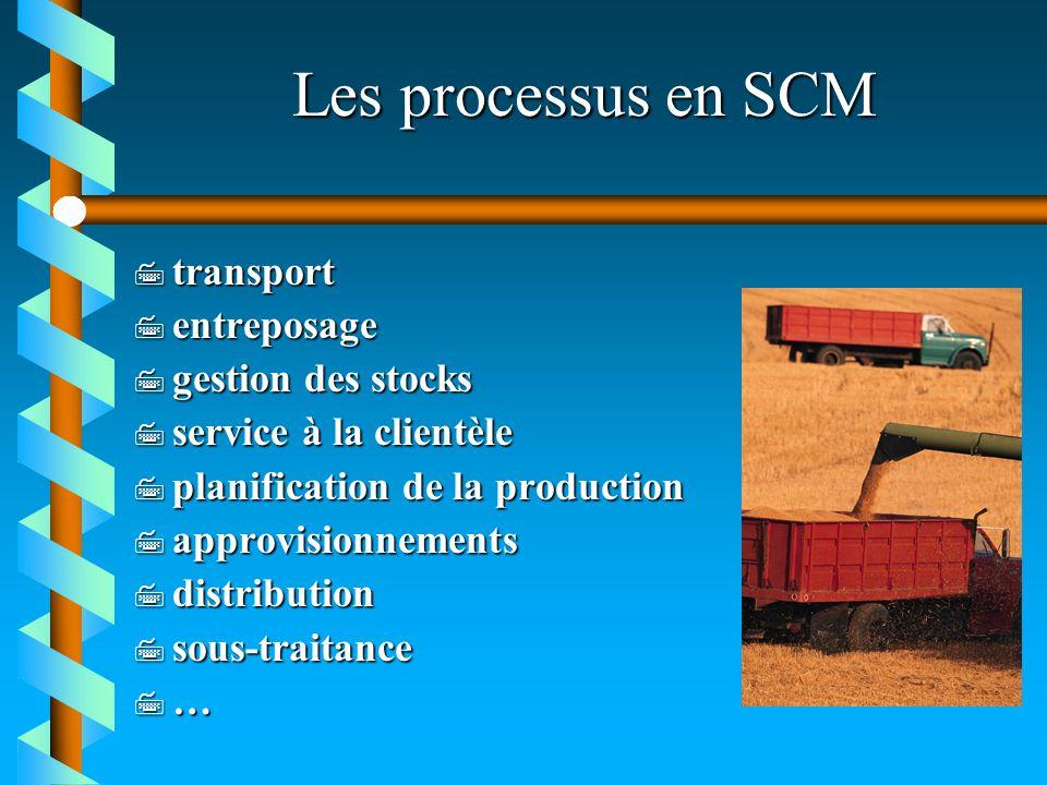 Les processus en SCM transport entreposage gestion des stocks