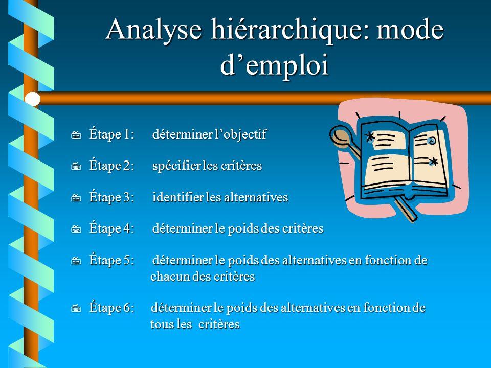 Analyse hiérarchique: mode d'emploi