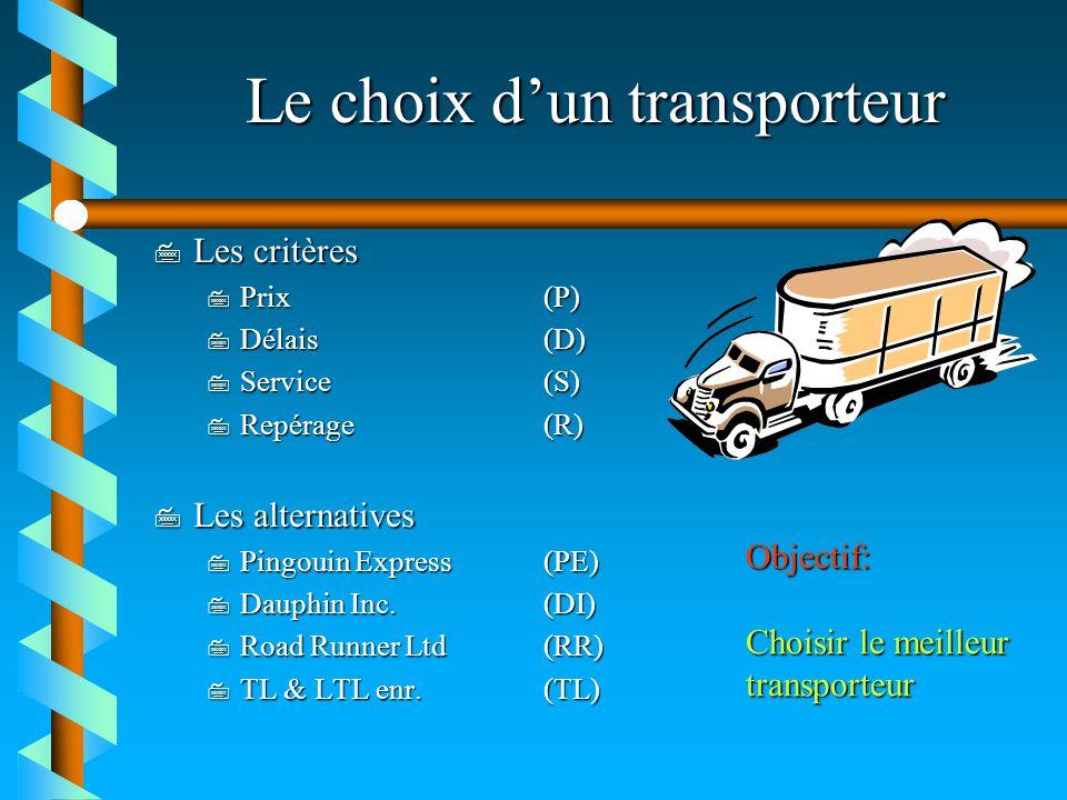 Le choix d'un transporteur