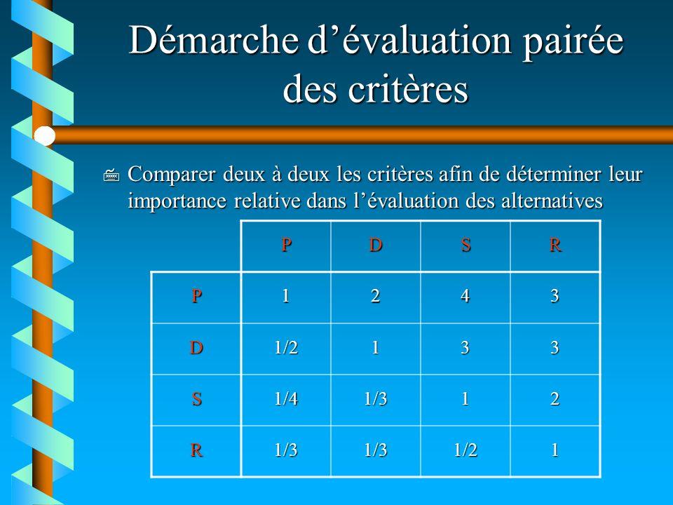 Démarche d'évaluation pairée des critères