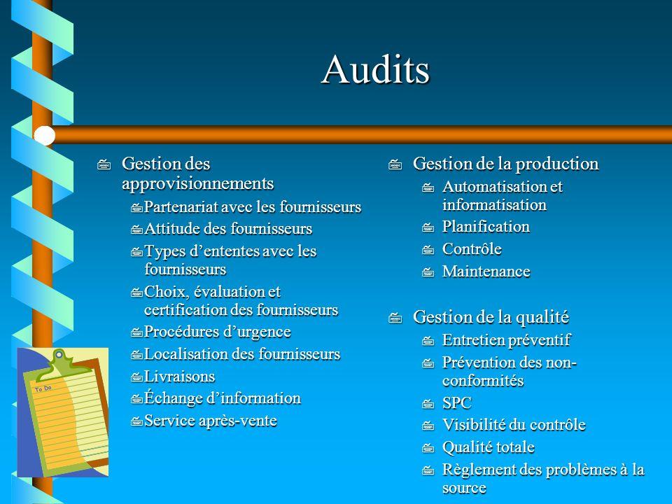 Audits Gestion des approvisionnements Gestion de la production
