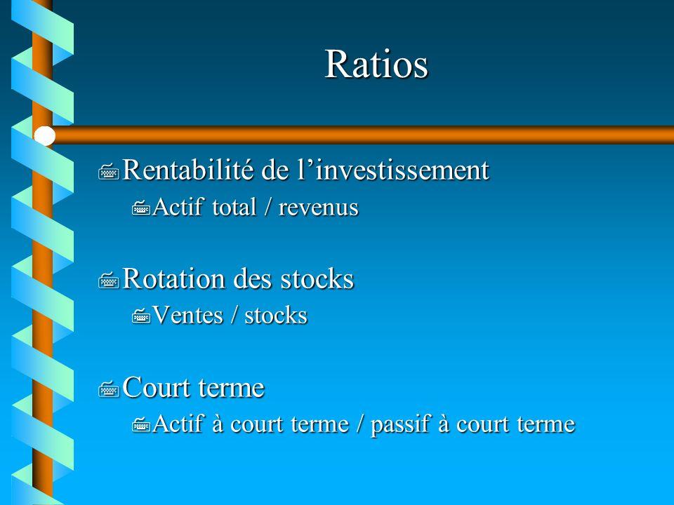 Ratios Rentabilité de l'investissement Rotation des stocks Court terme