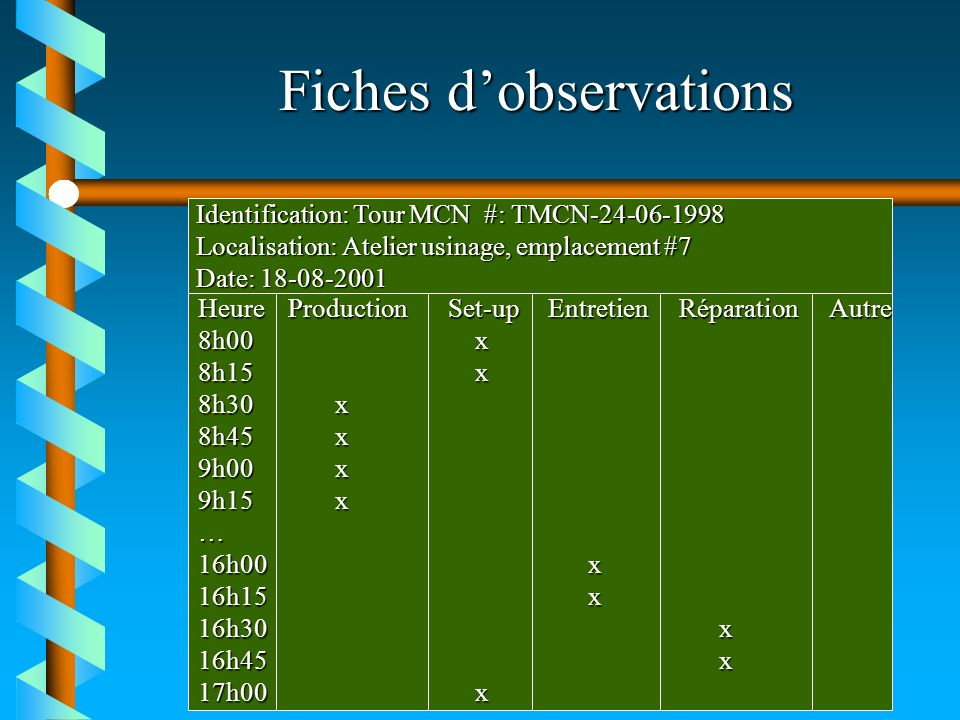Fiches d'observations