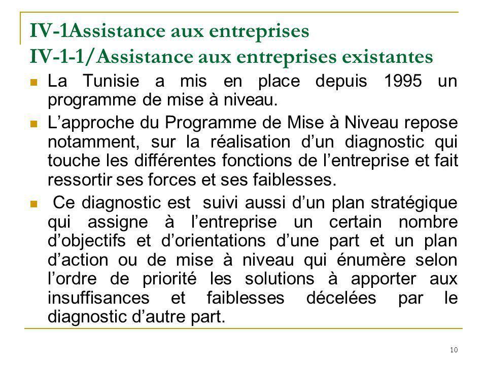 IV-1Assistance aux entreprises IV-1-1/Assistance aux entreprises existantes