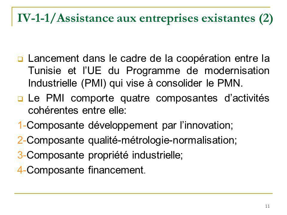 IV-1-1/Assistance aux entreprises existantes (2)