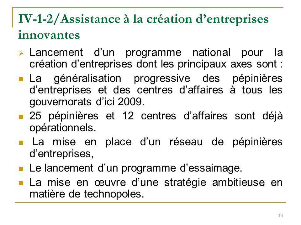 IV-1-2/Assistance à la création d'entreprises innovantes
