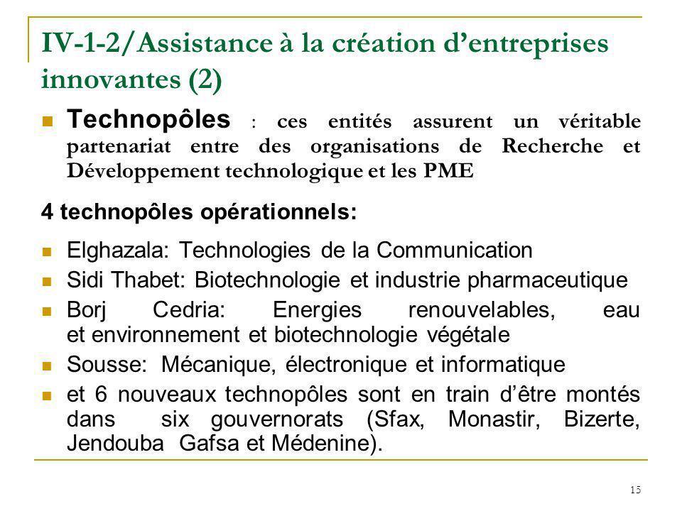 IV-1-2/Assistance à la création d'entreprises innovantes (2)