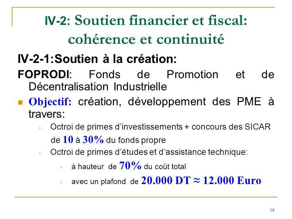 IV-2: Soutien financier et fiscal: cohérence et continuité