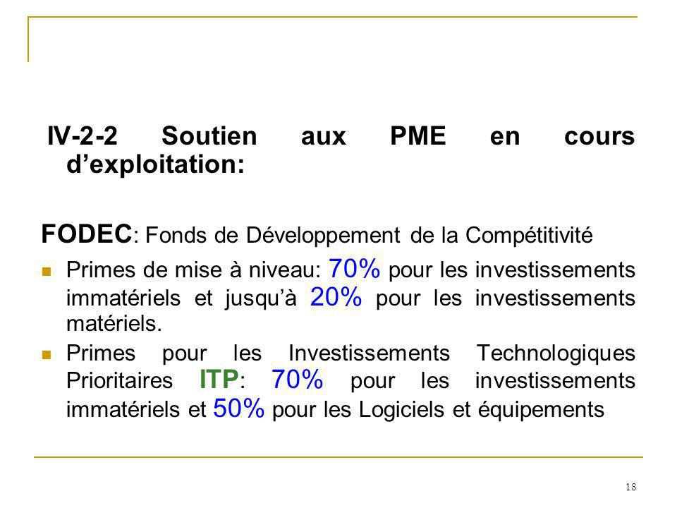 FODEC: Fonds de Développement de la Compétitivité