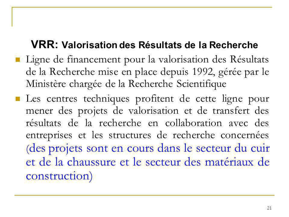VRR: Valorisation des Résultats de la Recherche
