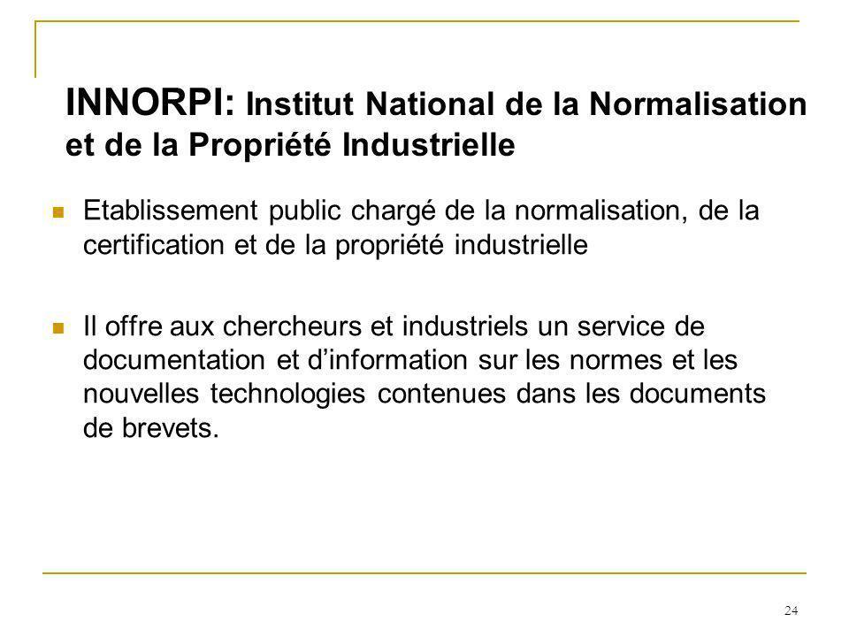 INNORPI: Institut National de la Normalisation et de la Propriété Industrielle