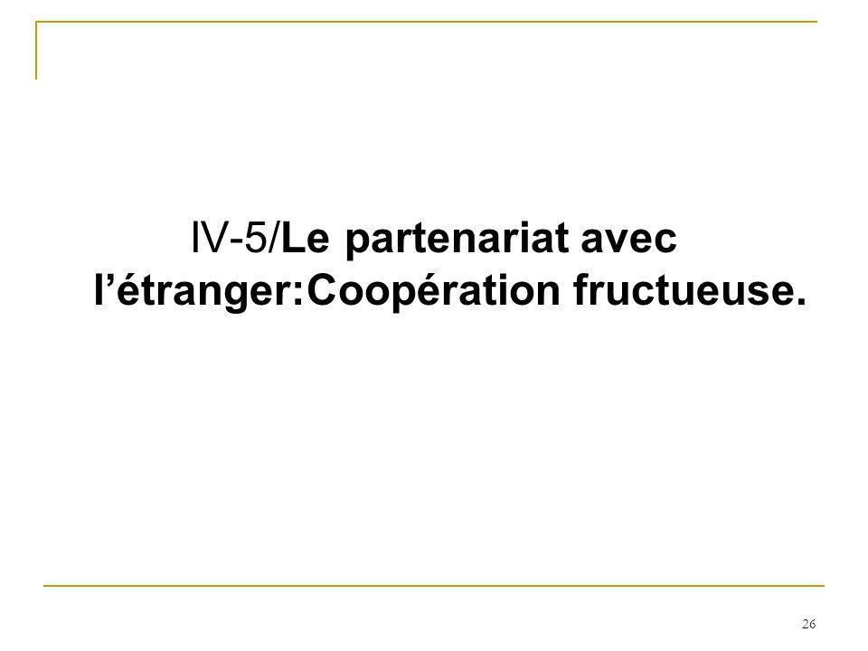 IV-5/Le partenariat avec l'étranger:Coopération fructueuse.