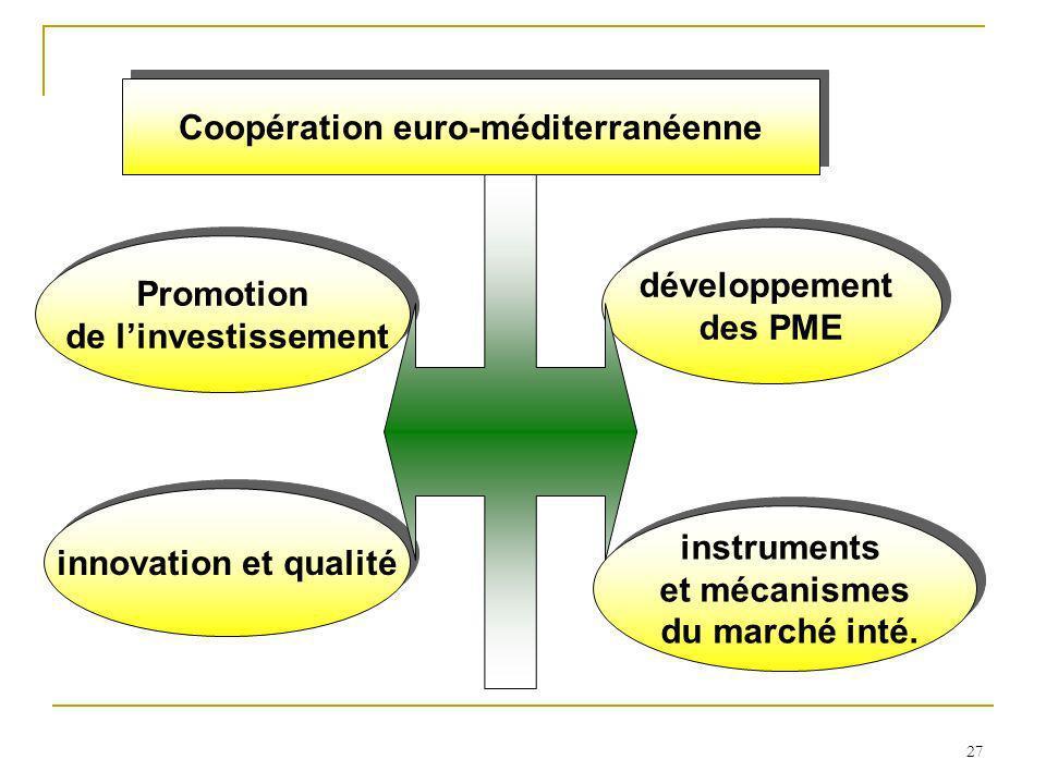 Coopération euro-méditerranéenne