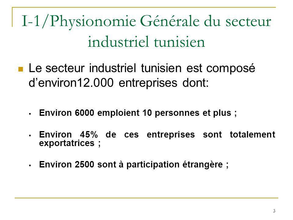 I-1/Physionomie Générale du secteur industriel tunisien
