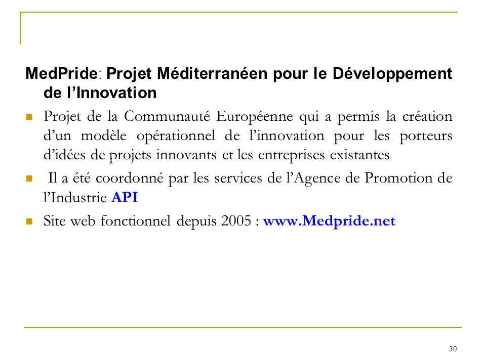 MedPride: Projet Méditerranéen pour le Développement de l'Innovation