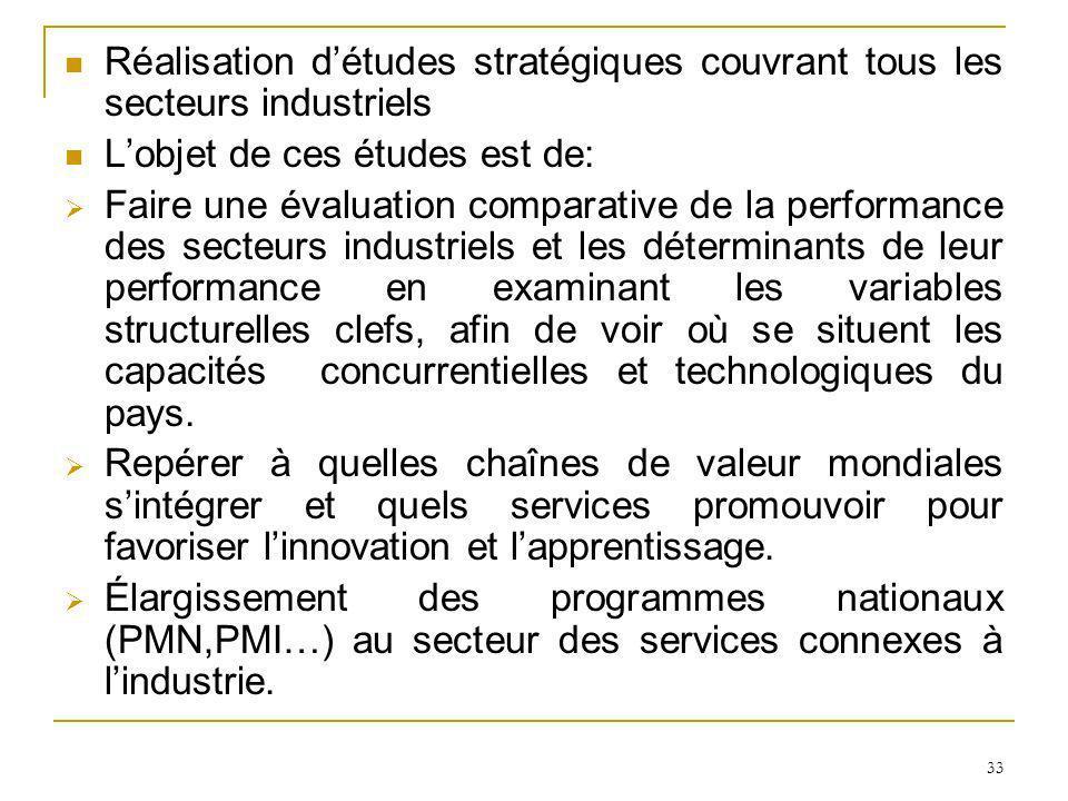 Réalisation d'études stratégiques couvrant tous les secteurs industriels