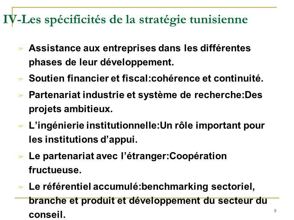 IV-Les spécificités de la stratégie tunisienne