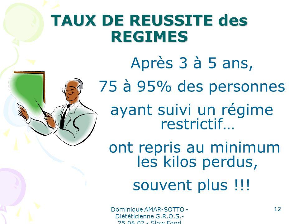 TAUX DE REUSSITE des REGIMES