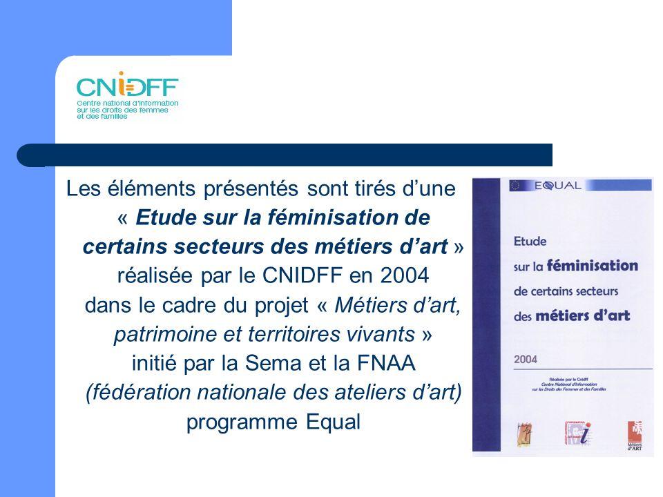 Les éléments présentés sont tirés d'une « Etude sur la féminisation de certains secteurs des métiers d'art » réalisée par le CNIDFF en 2004 dans le cadre du projet « Métiers d'art, patrimoine et territoires vivants » initié par la Sema et la FNAA (fédération nationale des ateliers d'art) programme Equal