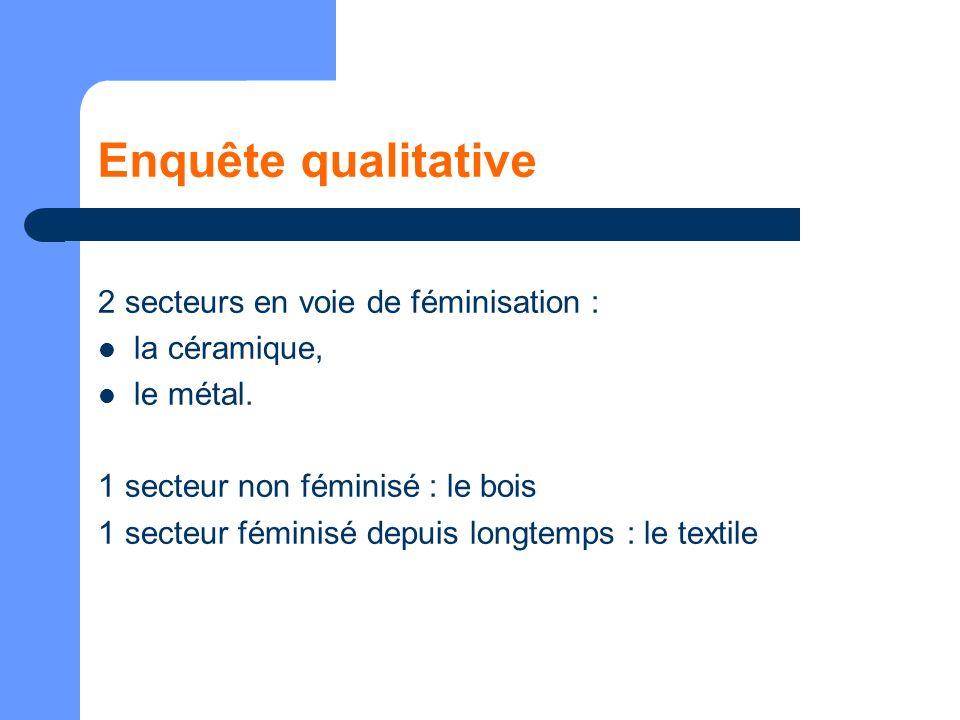 Enquête qualitative 2 secteurs en voie de féminisation : la céramique,