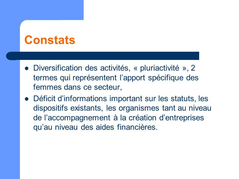 Constats Diversification des activités, « pluriactivité », 2 termes qui représentent l'apport spécifique des femmes dans ce secteur,