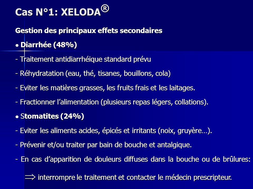 Cas N°1: XELODA® Gestion des principaux effets secondaires