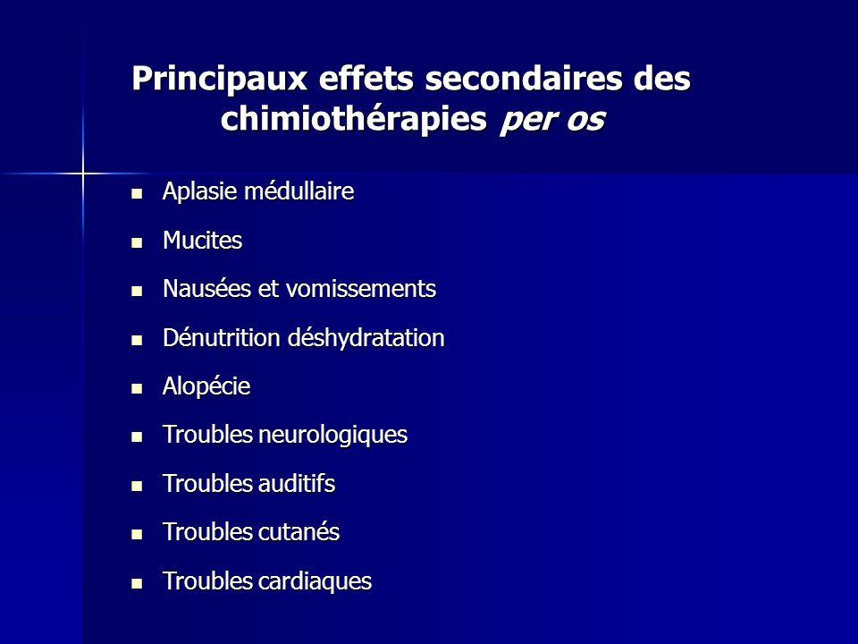 Principaux effets secondaires des chimiothérapies per os
