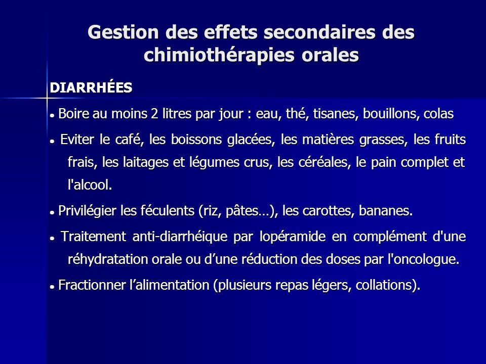 Gestion des effets secondaires des chimiothérapies orales