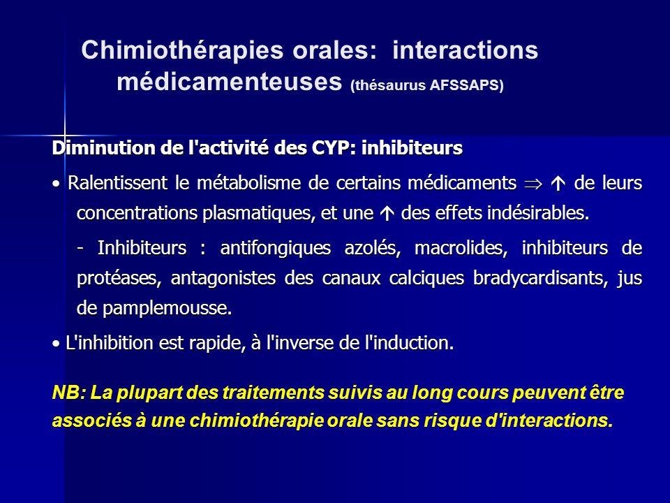 Chimiothérapies orales: interactions médicamenteuses (thésaurus AFSSAPS)