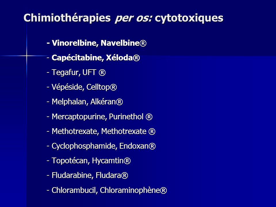 Chimiothérapies per os: cytotoxiques