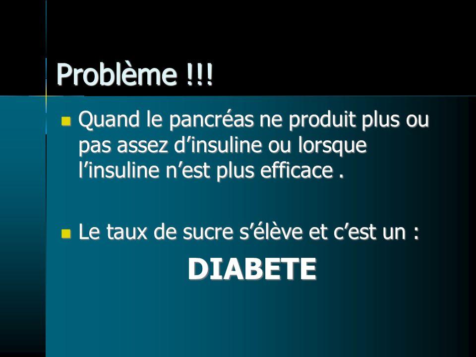 Problème !!! Quand le pancréas ne produit plus ou pas assez d'insuline ou lorsque l'insuline n'est plus efficace .