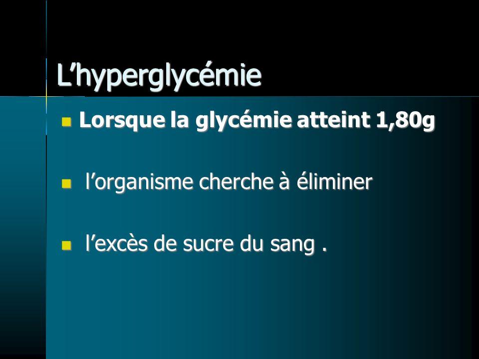 L'hyperglycémie Lorsque la glycémie atteint 1,80g