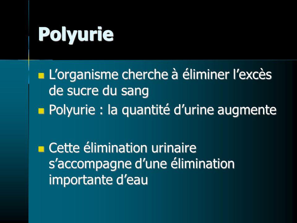 Polyurie L'organisme cherche à éliminer l'excès de sucre du sang