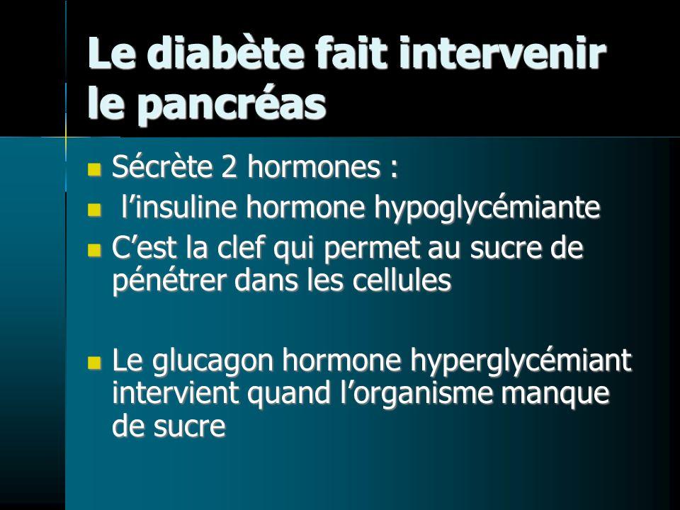 Le diabète fait intervenir le pancréas