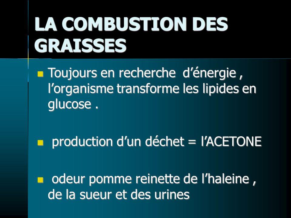 LA COMBUSTION DES GRAISSES