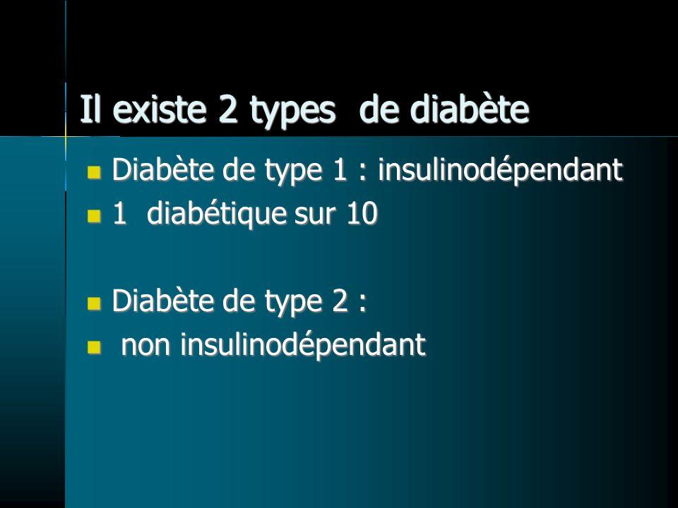 Il existe 2 types de diabète