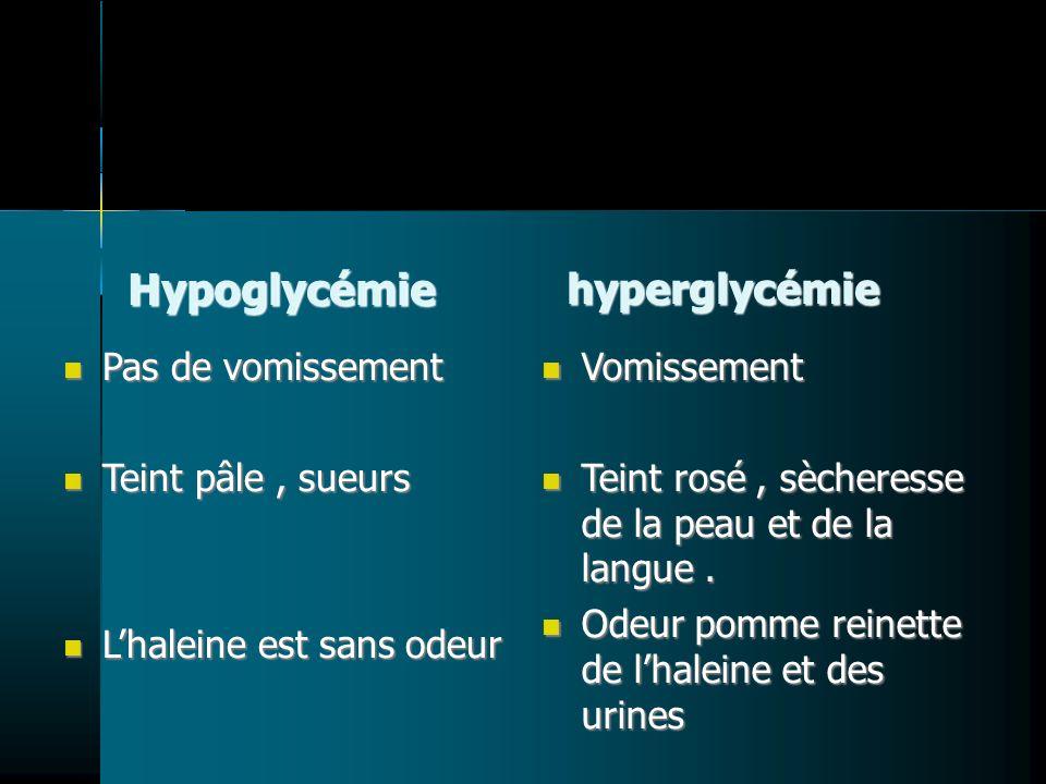 Hypoglycémie hyperglycémie Pas de vomissement Teint pâle , sueurs