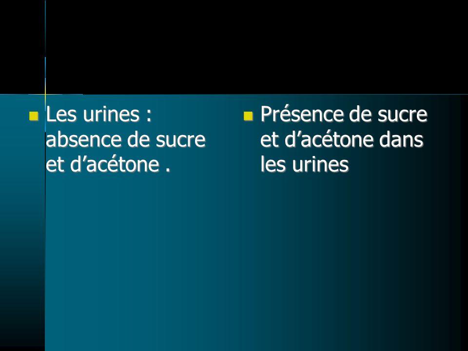 Les urines : absence de sucre et d'acétone .