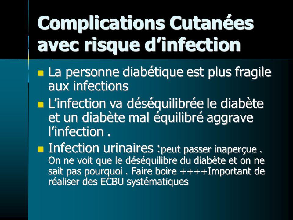Complications Cutanées avec risque d'infection