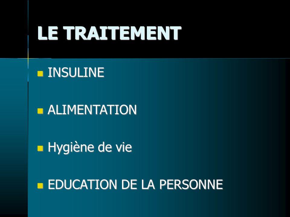 LE TRAITEMENT INSULINE ALIMENTATION Hygiène de vie